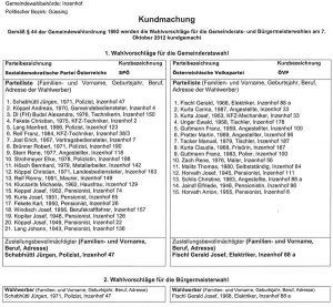 Wahlvorschlag für die Gemeinderats- u. Bürgermeisterwahl