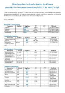 Information der Abnehmer über die aktuelle Qualität des Wassers gemäß § 6 BGBl. II Nr. 304/2001 (Trinkwasserverordnung)