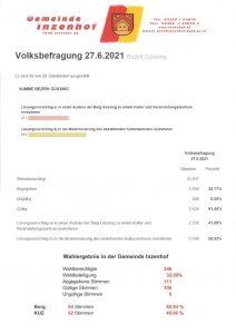 Ergebnis der Volksbefragung vom 27.06.2021